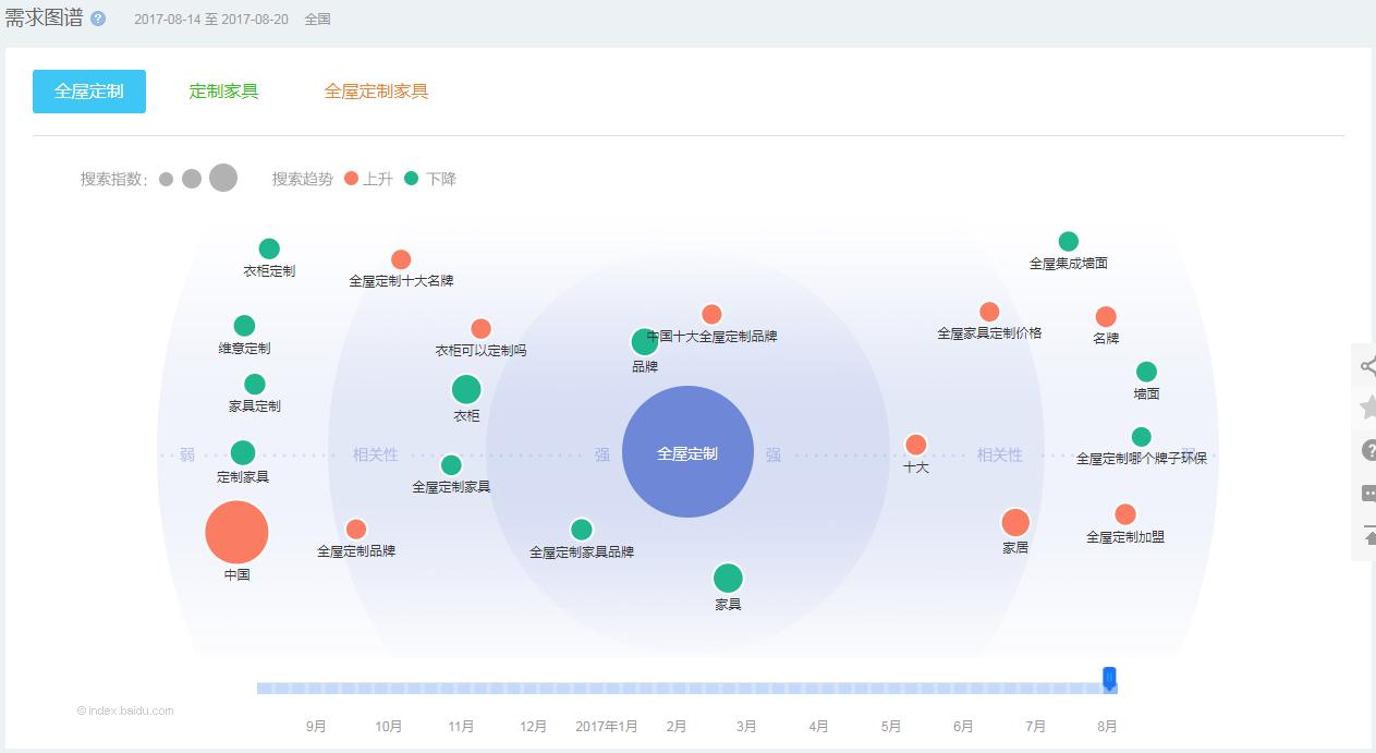 全屋定制家具营销推广方案(初期)